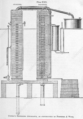A diagram of a Coffey Still